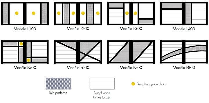 Modèles de portails Impulsion