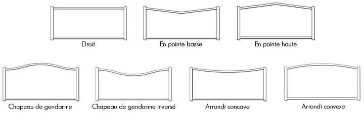 La forme du portail