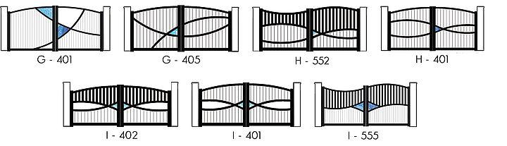 Le modèle de portail
