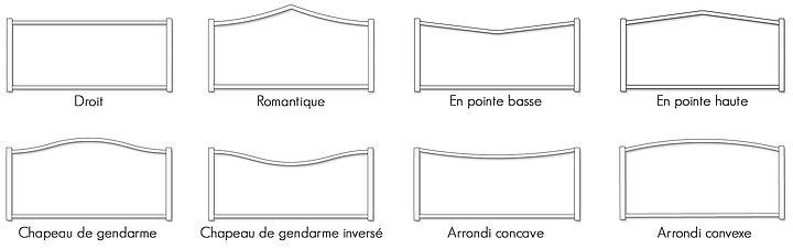 Forme portail alu Elegance Contraste